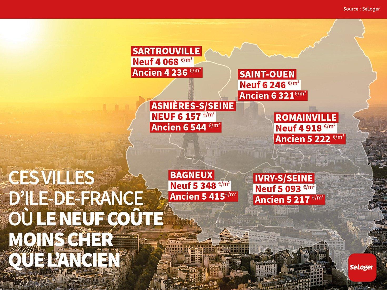 Prix Ile-de-France