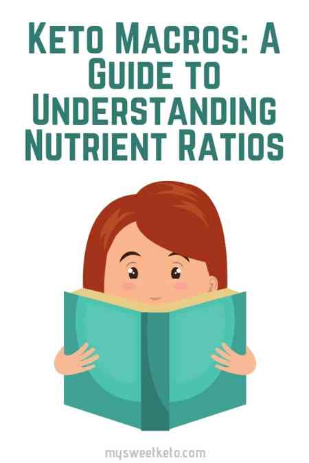 Keto Macros: A Guide to Understanding Nutrient Ratios. #keto #ketogenic