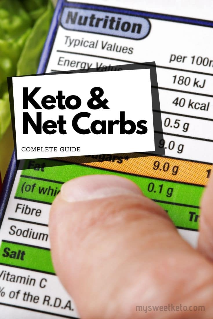 We'll guide you through a short description of net carbs for keto diet. They are the number of carbohydrate grams you've eaten that are not from fiber or sugar alcohols. #ketogenic #keto