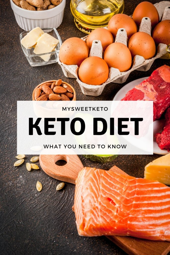 Do you want to start a keto diet but don't know how? Look no further! We have a super easy guide just for you.