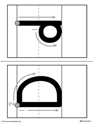 Alphabet Letter D Formation Card Printable