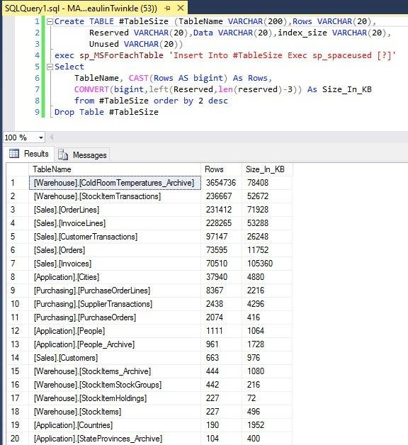 Find Size Of Tables In Database - SQL Server