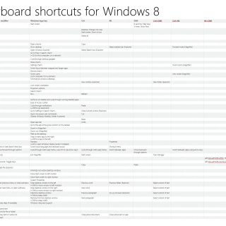 Official-Keyboard-shortcuts-for-Windows-8