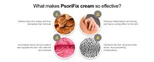 Psorifix Cream Pakistan
