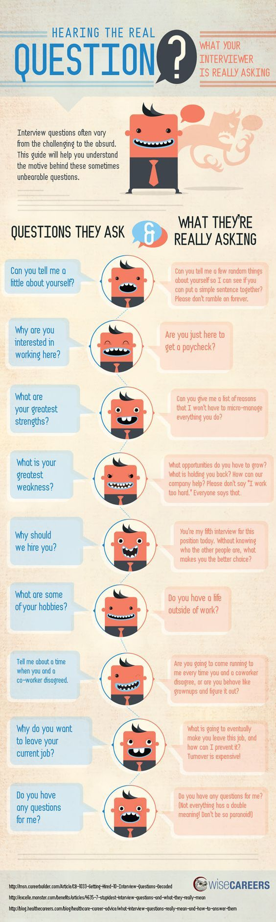What Your Job Interviewer is Really Asking