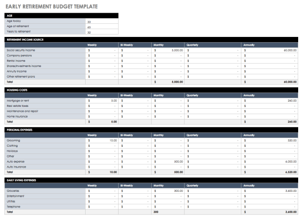 Early Retirement Budget Sheet Excel Template