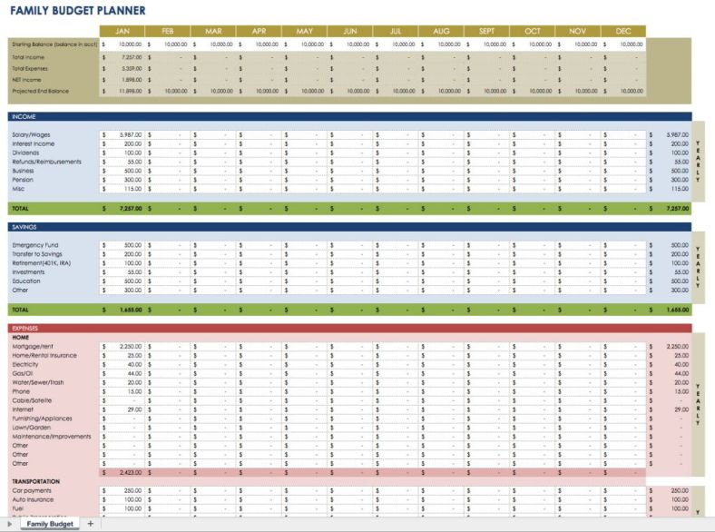 Family Budget Planner Template - Excel