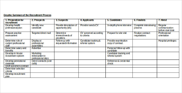 Free Download Example Format Recruitment Strategy Plan Doc Template