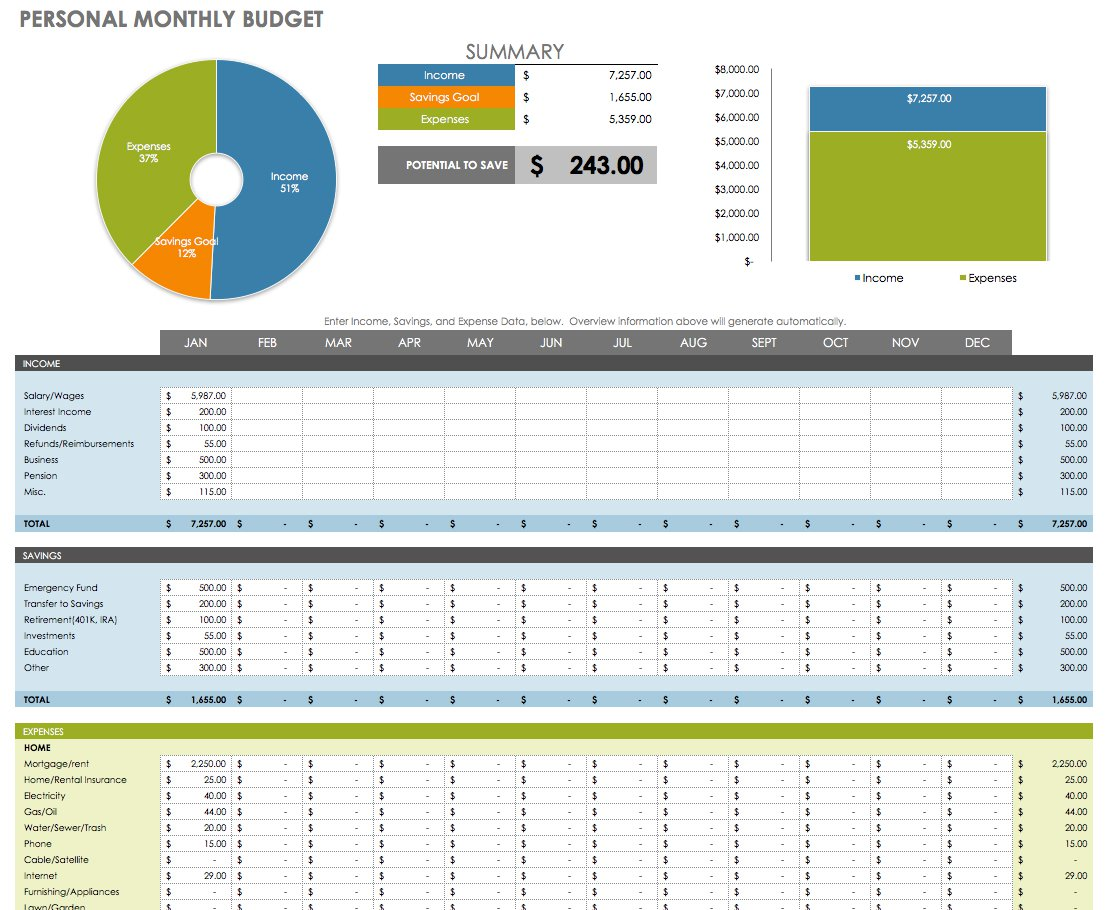 Personal Monthly Budget Excel Template