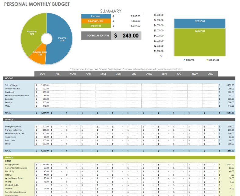Personal Monthly Budget - Excel Template
