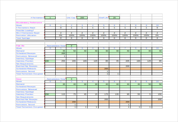 Production Decision Making Schedule Template