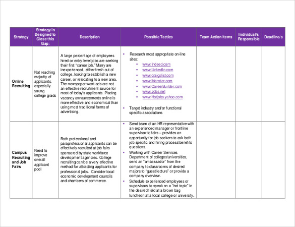 Sample Recruitment Strategy Planning Free Template Pdf Format