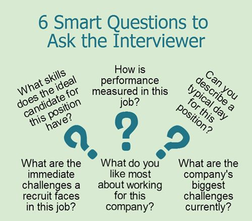 50 Sample Job Interview Questions and Best Interview Answers