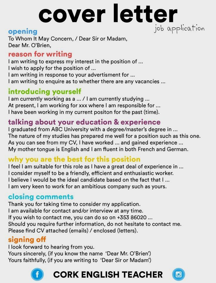 Cover Letter Career Advice Resume Tips Interview Job Hunting
