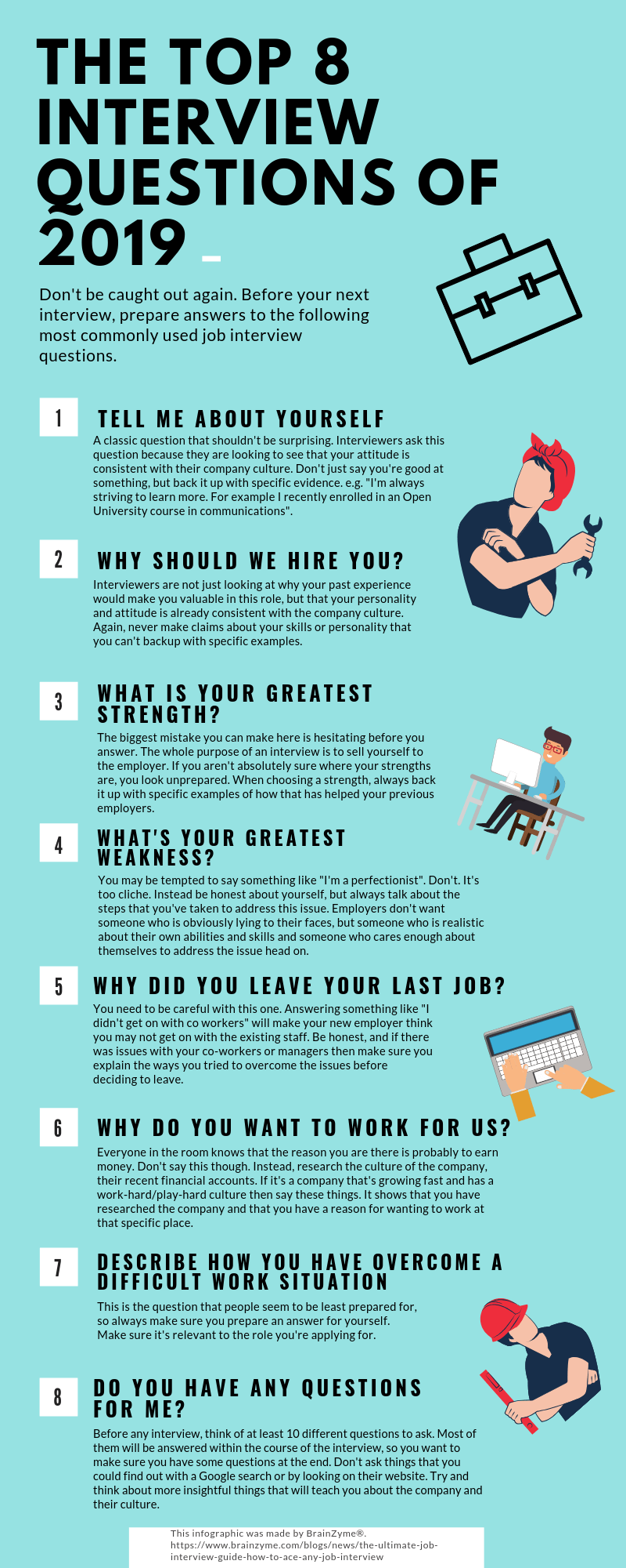 Job Interview Tips A Step By Step Guide for Acing Job Interviews in 2020