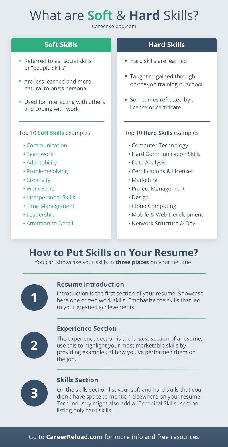 Soft And Hard Skills You Should List Your Resume