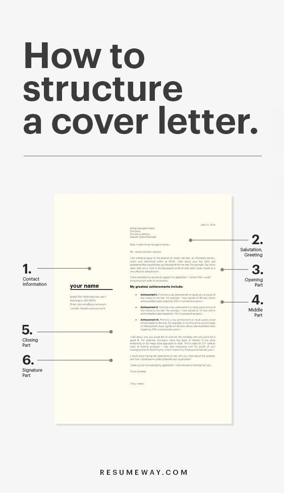 Examples Of A Great Cover Letter from i2.wp.com