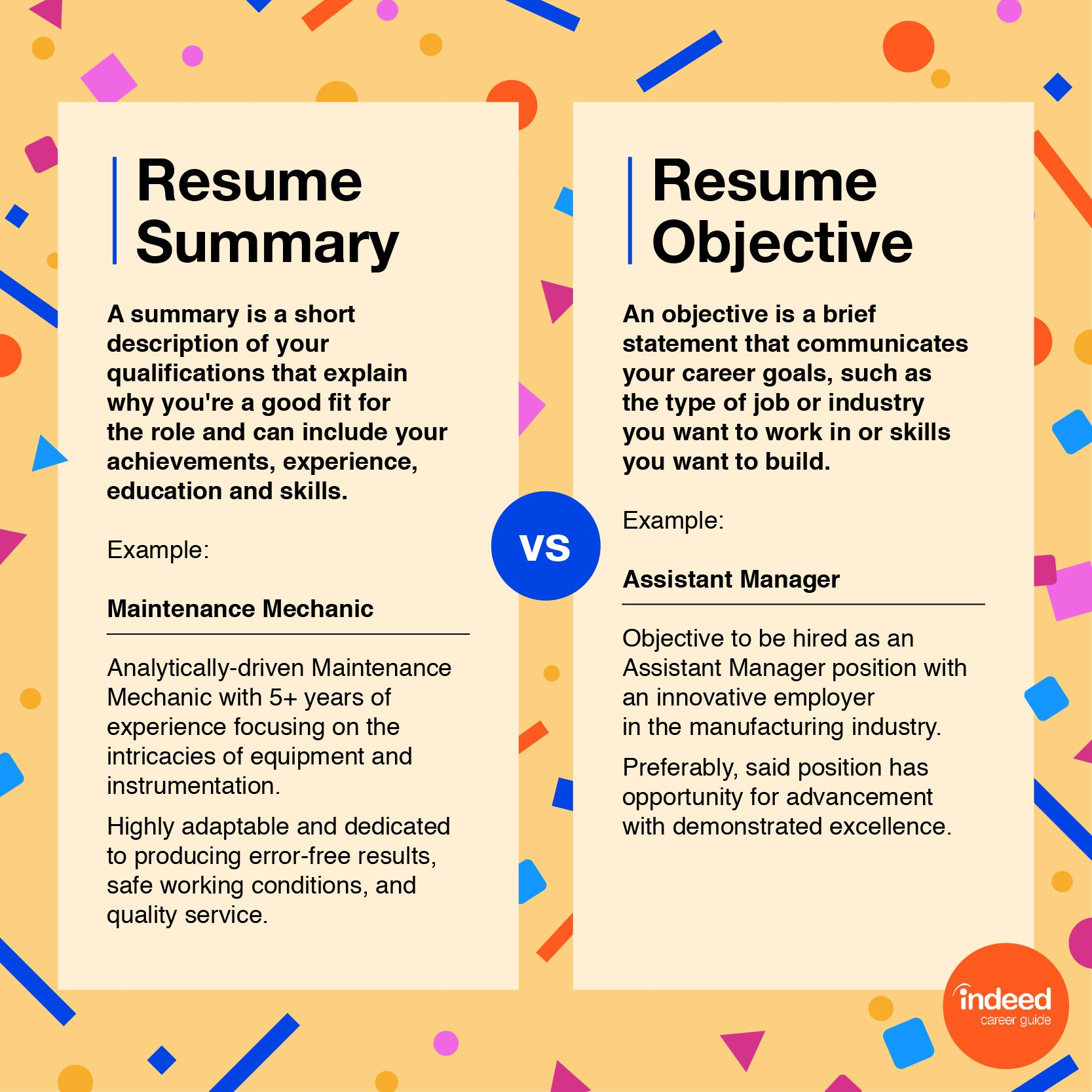 A plete Resume Summary Guide 40 Examples