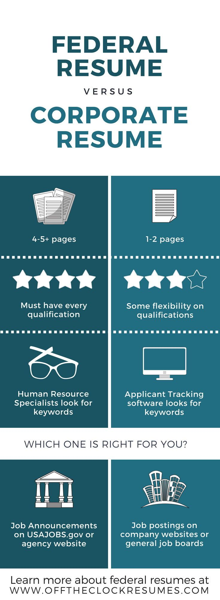 Federal Resume vs Corporate Resume Which e Is Right For You