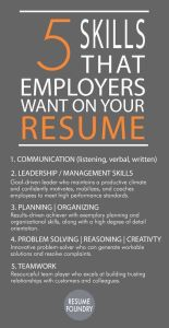 Nursing Skills to Put On Resume Of 5 Things Every Employer Searches for Your Resume