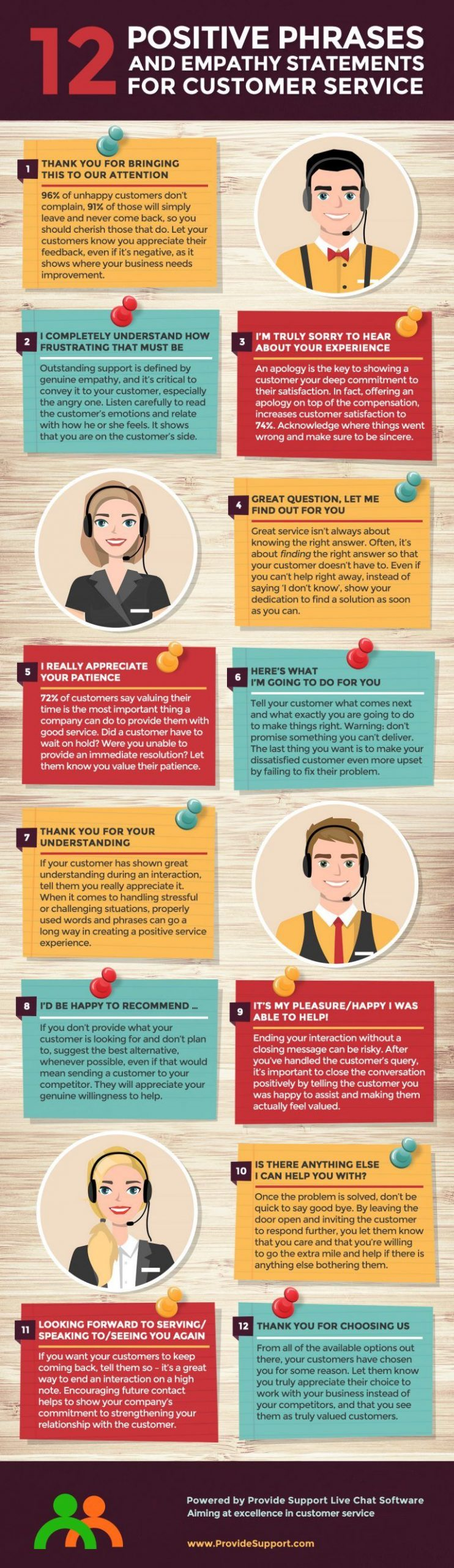 12 Positive Phrases and Empathy Statements for Customer Service Infographic