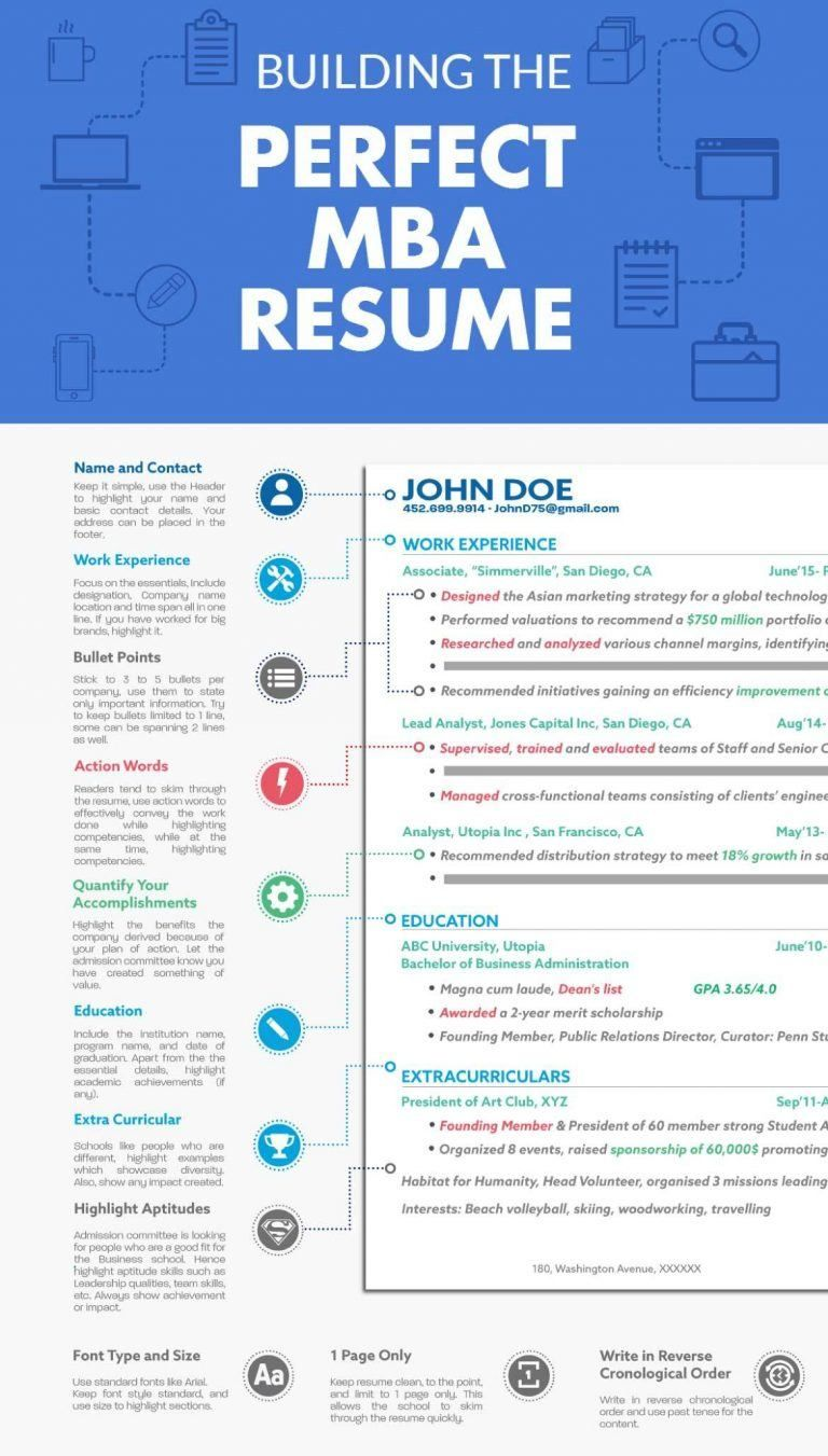 10 Steps Towards Creating the Perfect MBA Resume Infographic e Learning Infographics