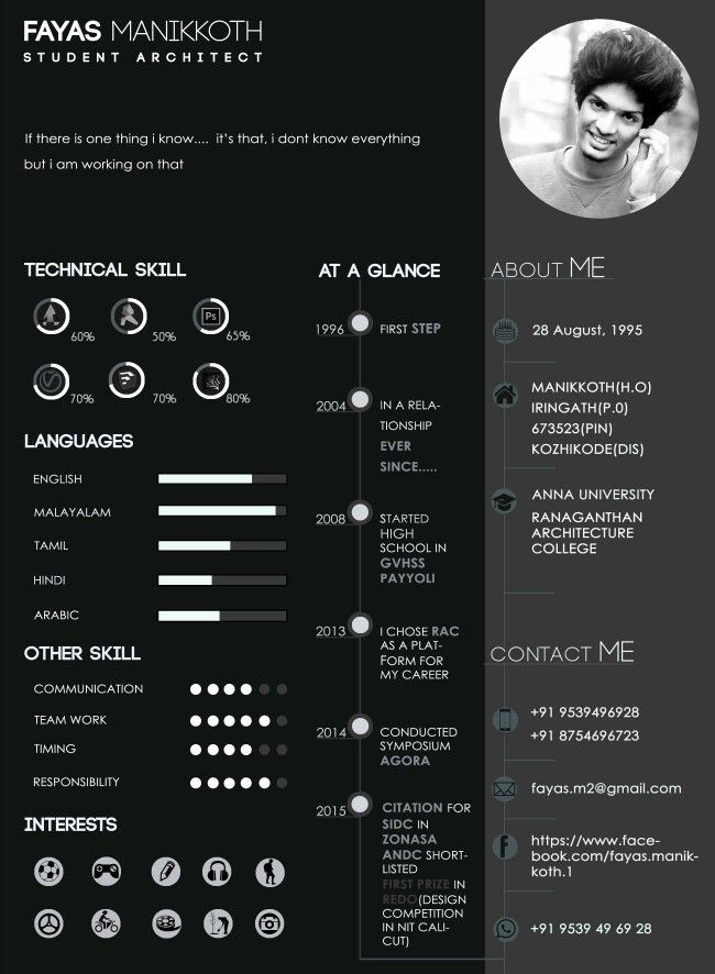 Top Tips for Designing the Perfect Resume Resume Tips