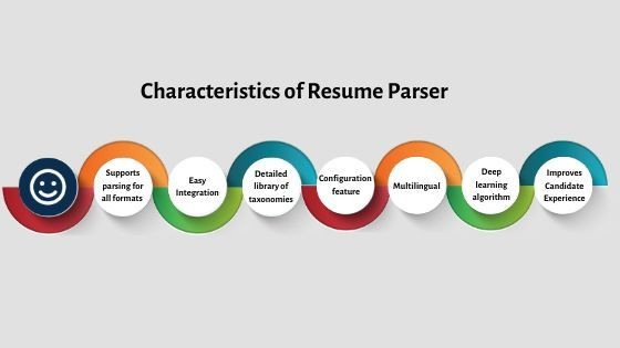 How to parse resumes