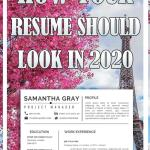 Resume Template Professional Simple Of Resume Template Professional Resume Creative Resume Cv Template Modern Resume Resume Word Cv