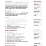 Retail Customer Service Resume Of Retail Cv Template Purchase