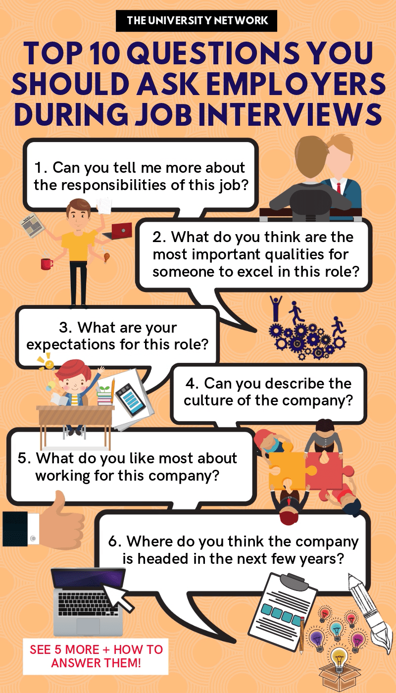 Top 10 Questions You Should Ask Employers During Job Interviews