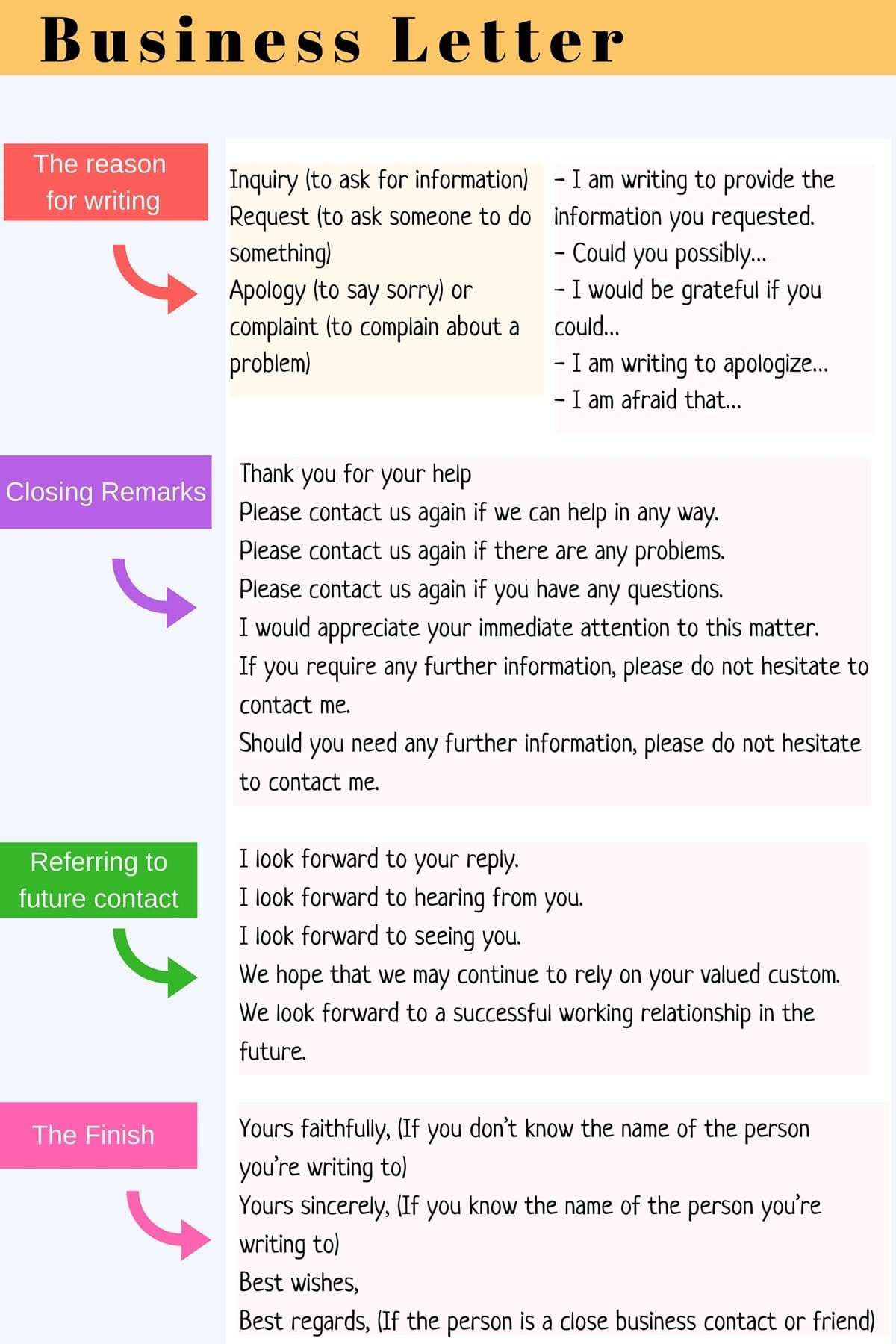 How to Write an Effective Business Letter in English ESLBuzz Learning English