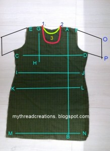 Basic measurements for sewing.
