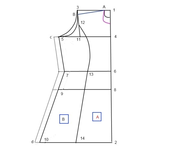 How to stitch a princess cut kameez/top