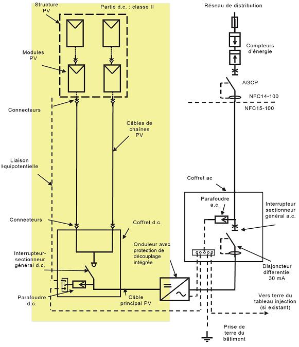 production electricite panneau photovoltaïque