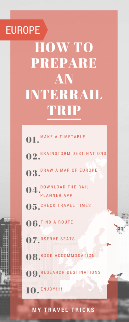Prepare an Interrail trip - map