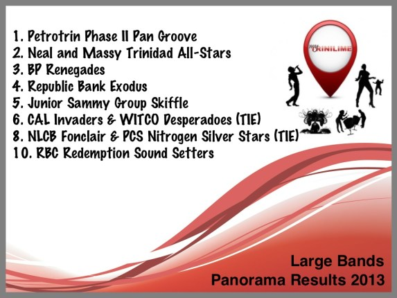 2013 Panorama Large Bands Results