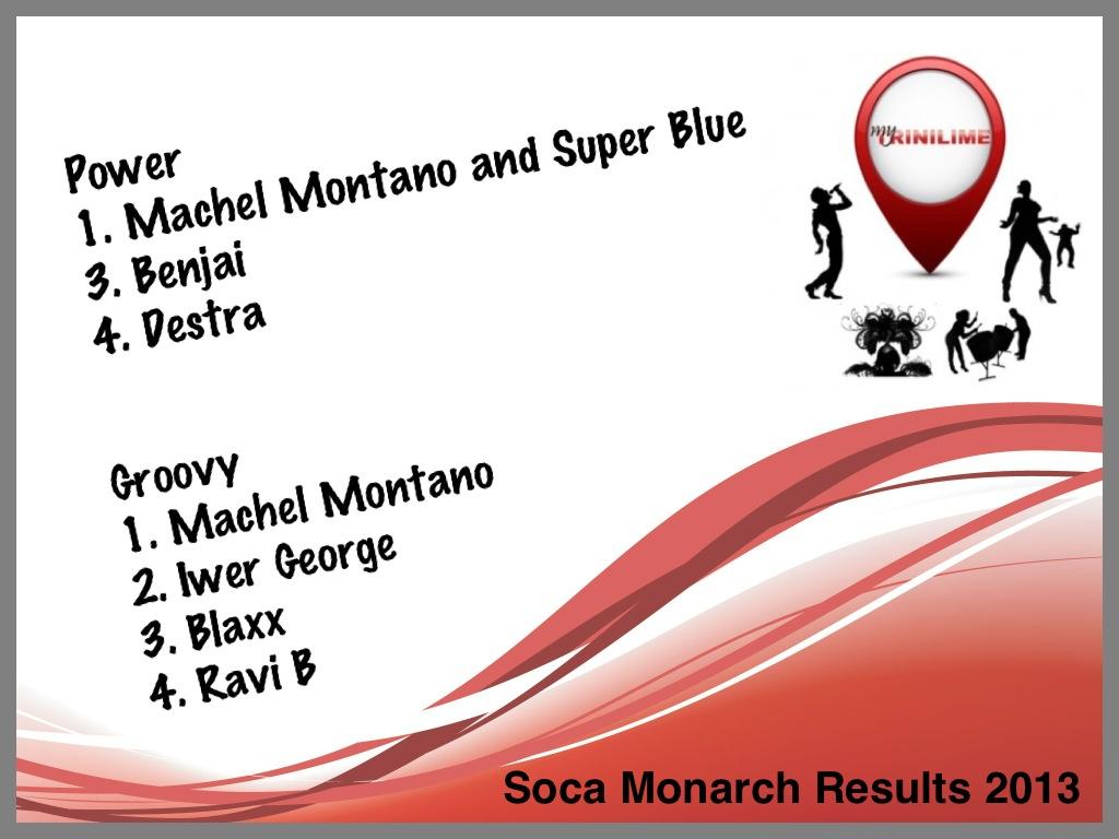 2013 Soca Monarch Results