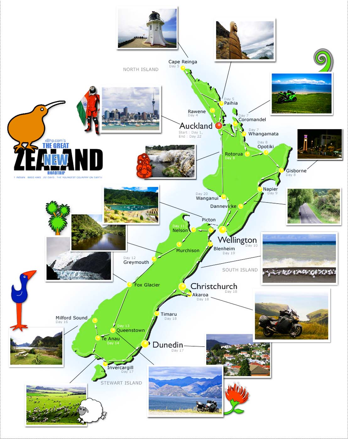 New Zealand Road Trip Map For Travelers Travel Around