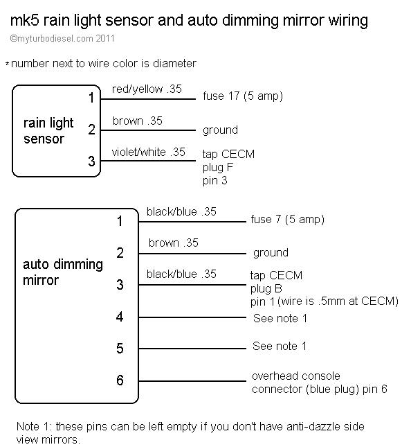 rain diagram?resize=581%2C645 vw golf mk5 abs wiring diagram the best wiring diagram 2017 vw golf mk5 2.5l wiring diagram at n-0.co