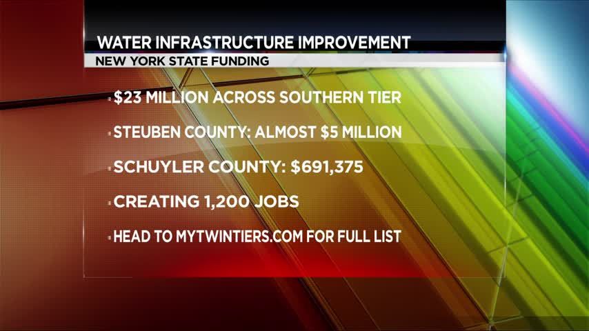 Water infrastructure improvement grants_25638383