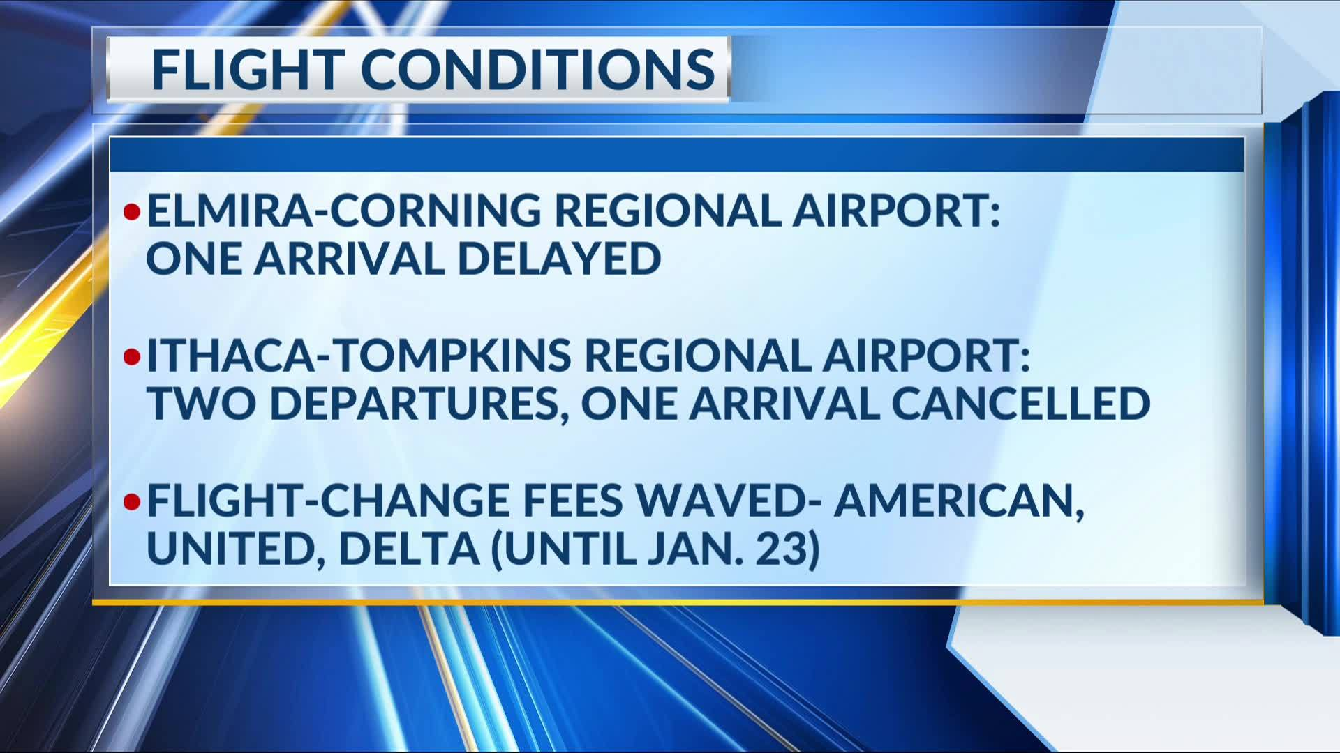 Flight_cancellations_and_delays_from_Sno_8_20190121000943