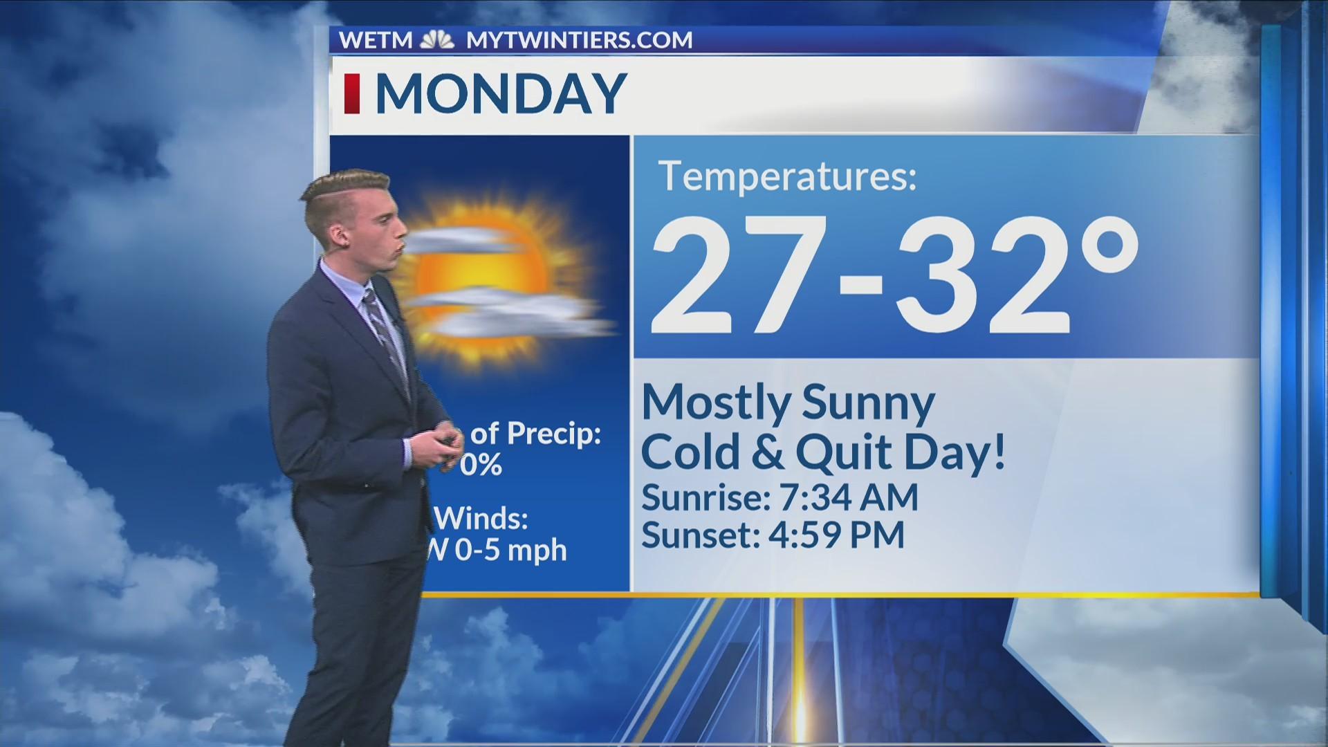 Sunday_Evening_7_Day_Forecast__1_13_19__0_20190113232546