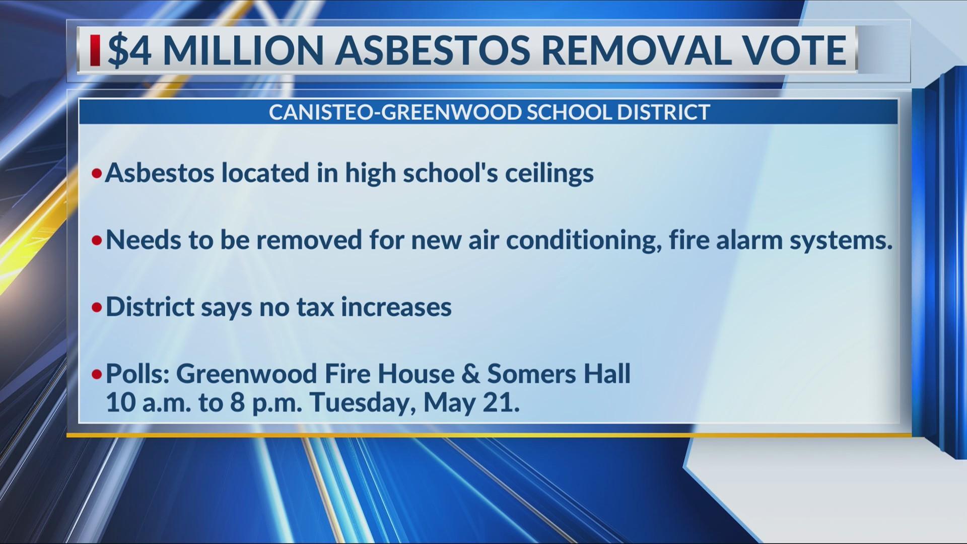 Canisteo_Greenwood_vote_on_asbesto_remov_0_20190519221846