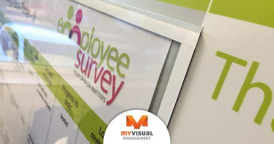 Magnetic Frame to Hold Employee Survey Posters
