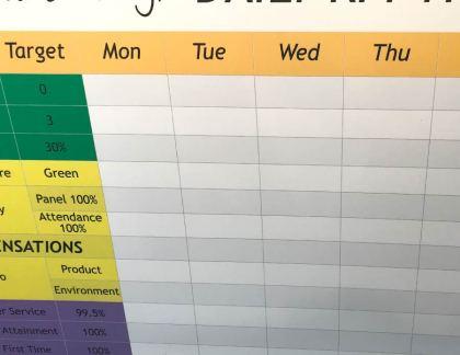 Daily KPI Dry Wipe Board
