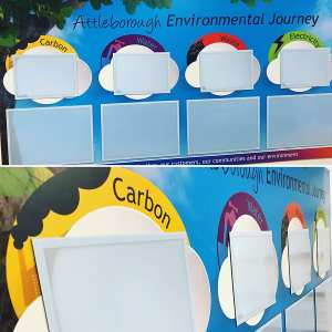 Environmental comms board with magnetic document holders.