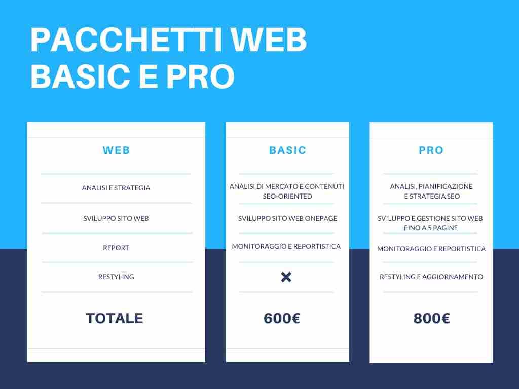 Offerta pacchetti web basic e pro