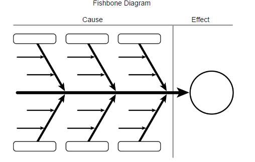 Fishbone Template Word. Sample Diagram 13 Free Documents In Pdf