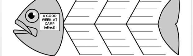 Fishbone Diagram Blank Template. 8 best images of using a fishbone ...